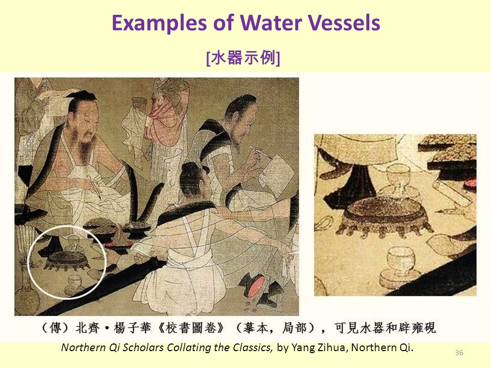 Examples of Water Vessels [水器示例]